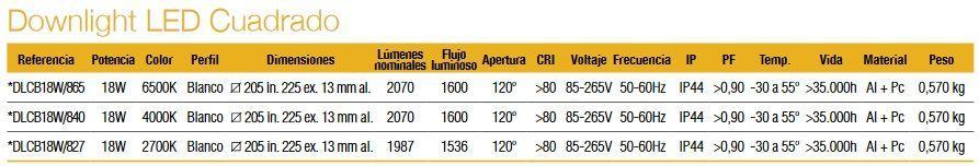 medidas-downlight-led-cuadrado-ilumax