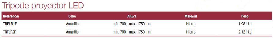 medidas-tripode-proyector-led